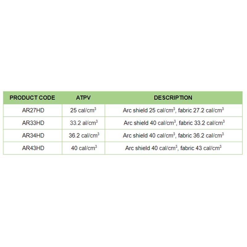 LAKELAND Arc Flash Protective Long Coat 2